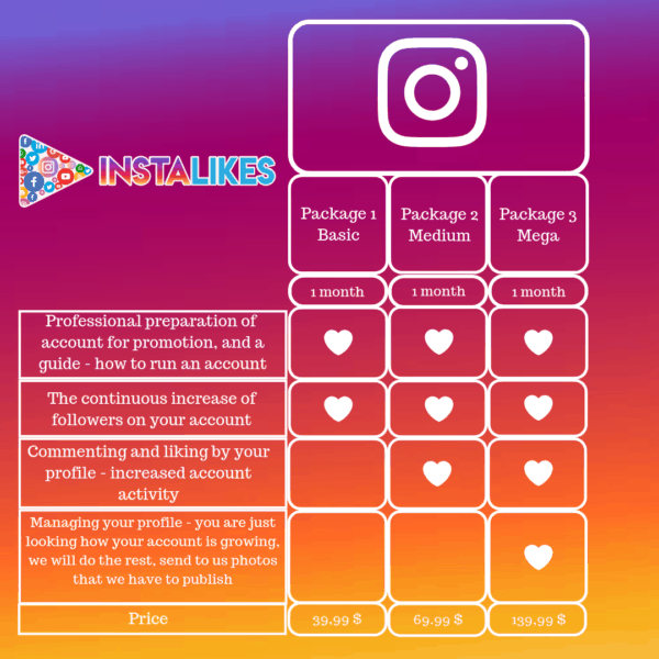 services for instalikes